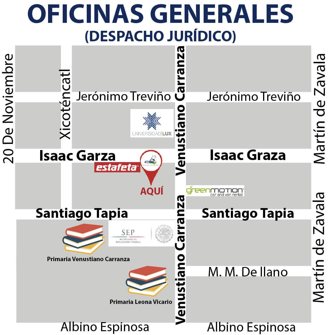 Contacto Oficinas